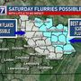 Some Tennessee neighbors could see dusting of snow this weekend