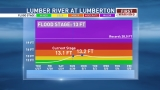 FLOOD WARNING - LOCAL RIVER FORECAST