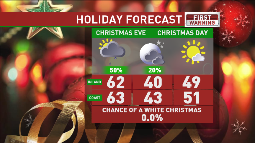 Christmas Eve and Day Forecast<p></p>