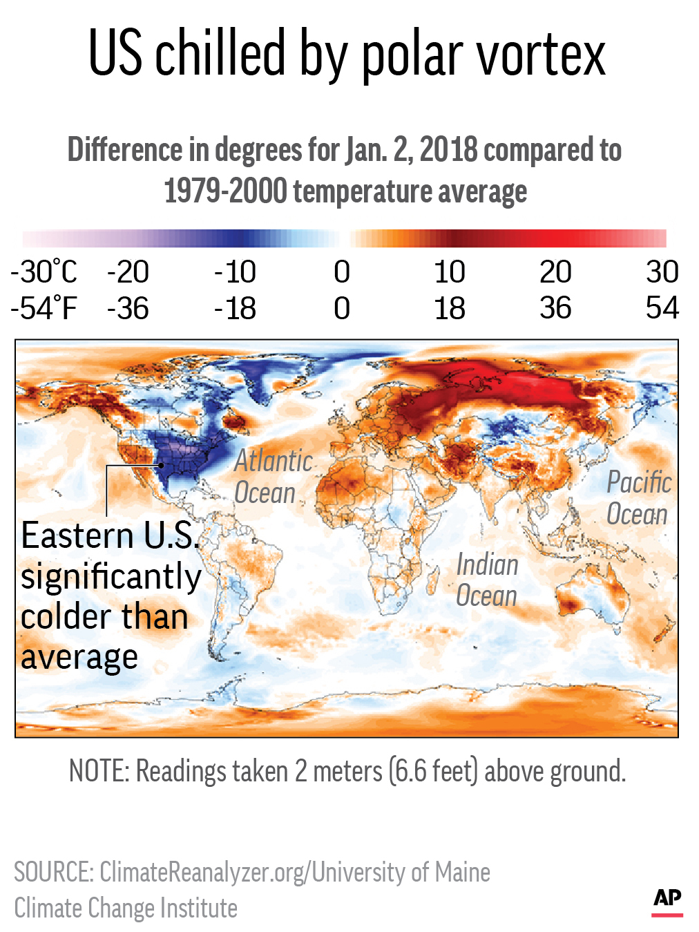 ClimateReanalyzer.org world map shows temperature variation in degrees for Jan. 2 compared to 1979-2000 average; 2c x 4 inches; 96.3 mm x 101 mm;