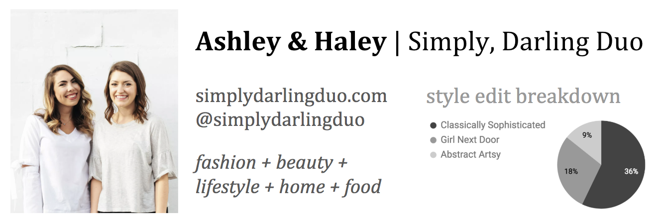 How do you sum up a city's style? Well, you start by looking at their style bloggers. The Grey Edit just launched a quiz aimed at providing{ } women a better idea of what category their personal style falls under - and she gave it to almost 40 of your favorite local bloggers to see what their styles are! Click through to see who is Classically Sophisticated, Sporty Tomboy or Girl Next Door. And take it yourself at{ }thegreyedit.com/style-edit-quiz. (Image: The Grey Edit)