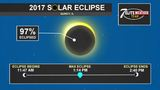 What you need to know about the 2017 Eclipse