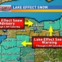 Lake effect snow returns to WNY